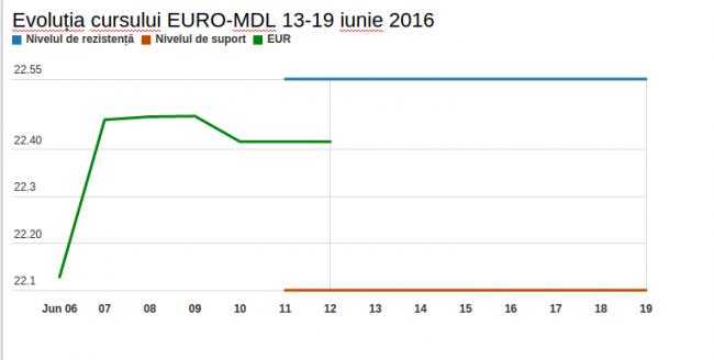 rsz_graf-euro