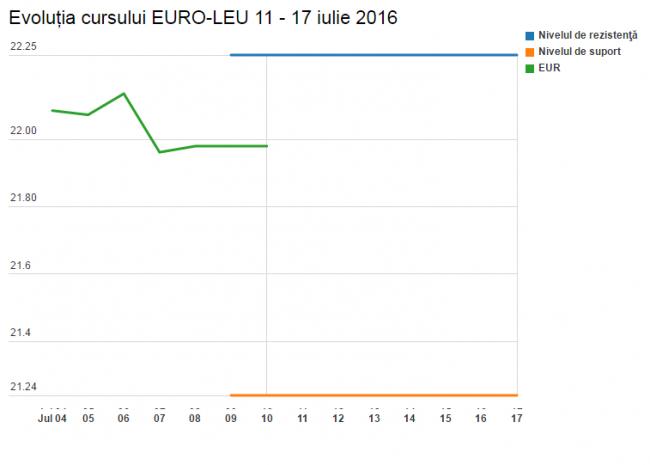 rsz_euro-leu2