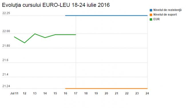 rsz_euro_24_iulie