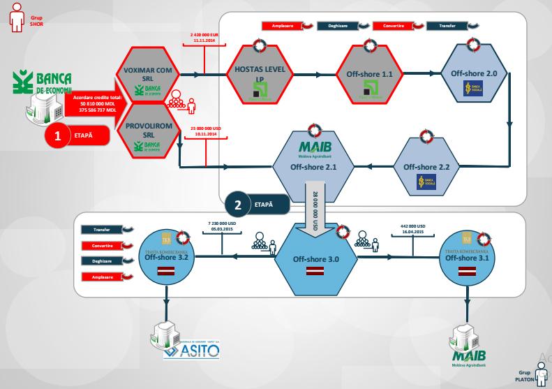 scheme-cna1