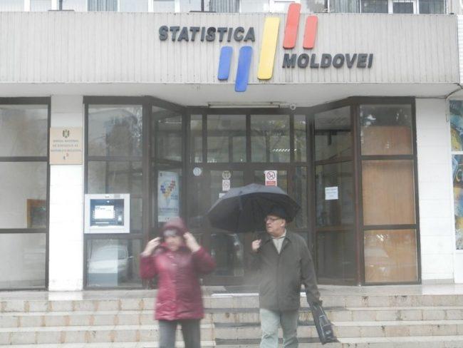 Sediul central al Biroului Național de Statistică