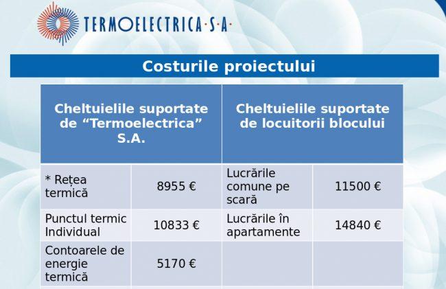 Costurile proiectului de la strada Pandurilor 52. Foto: Termoelectrica